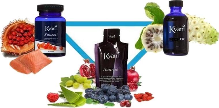 kyani-products